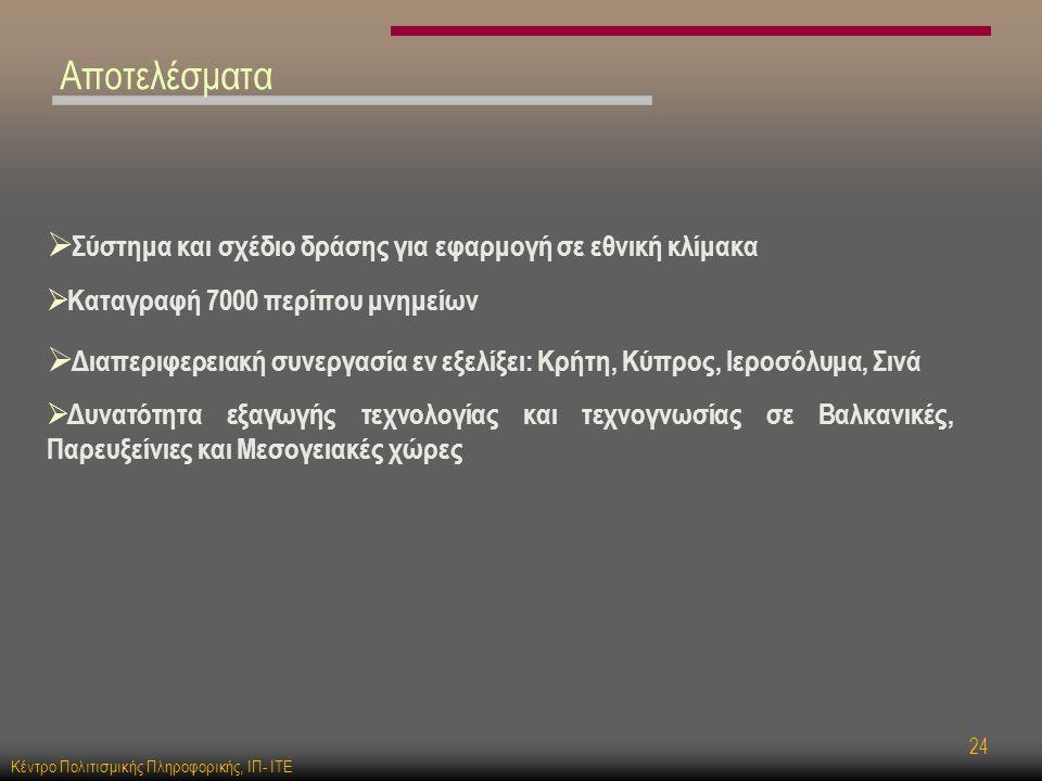 Κέντρο Πολιτισμικής Πληροφορικής, ΙΠ- ΙΤΕ 24  Σύστημα και σχέδιο δράσης για εφαρμογή σε εθνική κλίμακα  Καταγραφή 7000 περίπου μνημείων  Διαπεριφερειακή συνεργασία εν εξελίξει: Κρήτη, Κύπρος, Ιεροσόλυμα, Σινά  Δυνατότητα εξαγωγής τεχνολογίας και τεχνογνωσίας σε Βαλκανικές, Παρευξείνιες και Μεσογειακές χώρες Αποτελέσματα