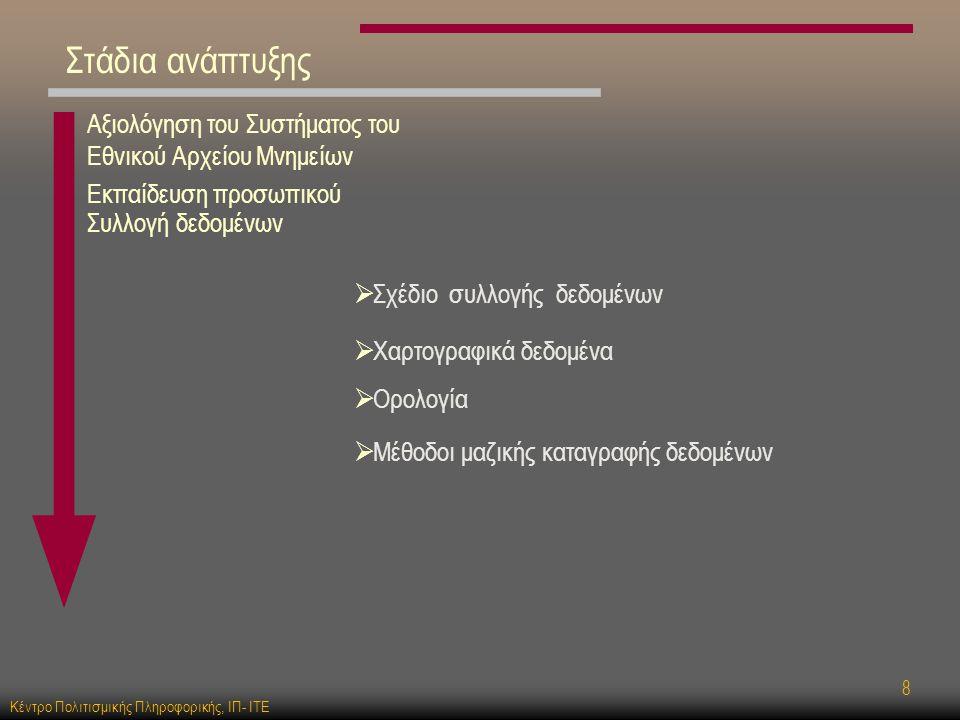 Κέντρο Πολιτισμικής Πληροφορικής, ΙΠ- ΙΤΕ 8 Συλλογή δεδομένων Αξιολόγηση του Συστήματος του Εθνικού Αρχείου Μνημείων Εκπαίδευση προσωπικού  Σχέδιο συλλογής δεδομένων  Χαρτογραφικά δεδομένα  Μέθοδοι μαζικής καταγραφής δεδομένων  Ορολογία Στάδια ανάπτυξης