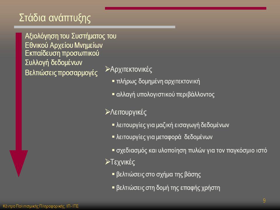 Κέντρο Πολιτισμικής Πληροφορικής, ΙΠ- ΙΤΕ 9 Συλλογή δεδομένων Αξιολόγηση του Συστήματος του Εθνικού Αρχείου Μνημείων Εκπαίδευση προσωπικού Βελτιώσεις προσαρμογές  Αρχιτεκτονικές  Λειτουργικές  Τεχνικές  πλήρως δομημένη αρχιτεκτονική  λειτουργίες για μαζική εισαγωγή δεδομένων  αλλαγή υπολογιστικού περιβάλλοντος  λειτουργίες για μεταφορά δεδομένων  βελτιώσεις στο σχήμα της βάσης  βελτιώσεις στη δομή της επαφής χρήστη  σχεδιασμός και υλοποίηση πυλών για τον παγκόσμιο ιστό Στάδια ανάπτυξης