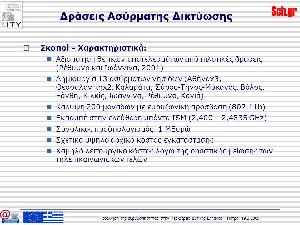 Sch.gr Προώθηση της ευρυζωνικότητας στην Περιφέρεια Δυτικής Ελλάδας – Πάτρα, 19.3.2005 Δράσεις Ασύρματης Δικτύωσης  Σκοποί - Χαρακτηριστικά : Αξιοποίηση θετικών αποτελεσμάτων από πιλοτικές δράσεις (Ρέθυμνο και Ιωάννινα, 2001) Δημιουργία 13 ασύρματων νησίδων (Αθήναx3, Θεσσαλονίκηx2, Καλαμάτα, Σύρος-Τήνος-Μύκονος, Βόλος, Ξάνθη, Κιλκίς, Ιωάννινα, Ρέθυμνο, Χανιά) Κάλυψη 200 μονάδων με ευρυζωνική πρόσβαση (802.11b) Εκπομπή στην ελεύθερη μπάντα ISM (2,400 – 2,4835 GHz) Συνολικός προϋπολογισμός: 1 MΕυρώ Σχετικά υψηλό αρχικό κόστος εγκατάστασης Χαμηλό λειτουργικό κόστος λόγω της δραστικής μείωσης των τηλεπικοινωνιακών τελών