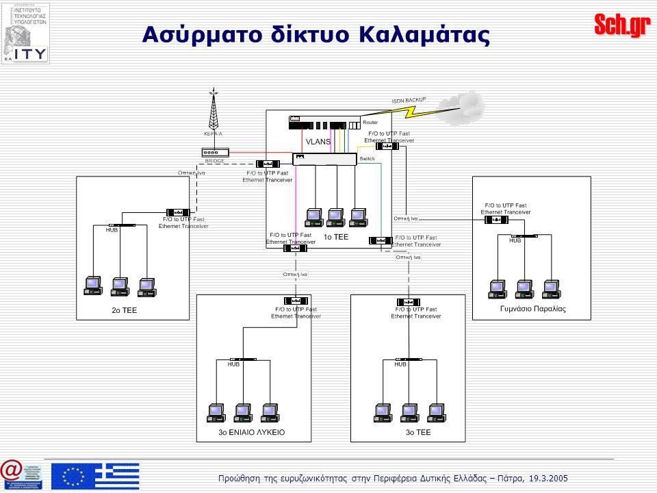 Sch.gr Προώθηση της ευρυζωνικότητας στην Περιφέρεια Δυτικής Ελλάδας – Πάτρα, 19.3.2005 Ασύρματο δίκτυο Καλαμάτας