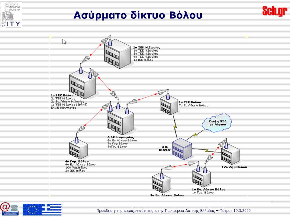 Sch.gr Προώθηση της ευρυζωνικότητας στην Περιφέρεια Δυτικής Ελλάδας – Πάτρα, 19.3.2005 Ασύρματο δίκτυο Βόλου