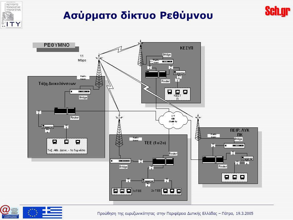 Sch.gr Προώθηση της ευρυζωνικότητας στην Περιφέρεια Δυτικής Ελλάδας – Πάτρα, 19.3.2005 Ασύρματο δίκτυο Ρεθύμνου