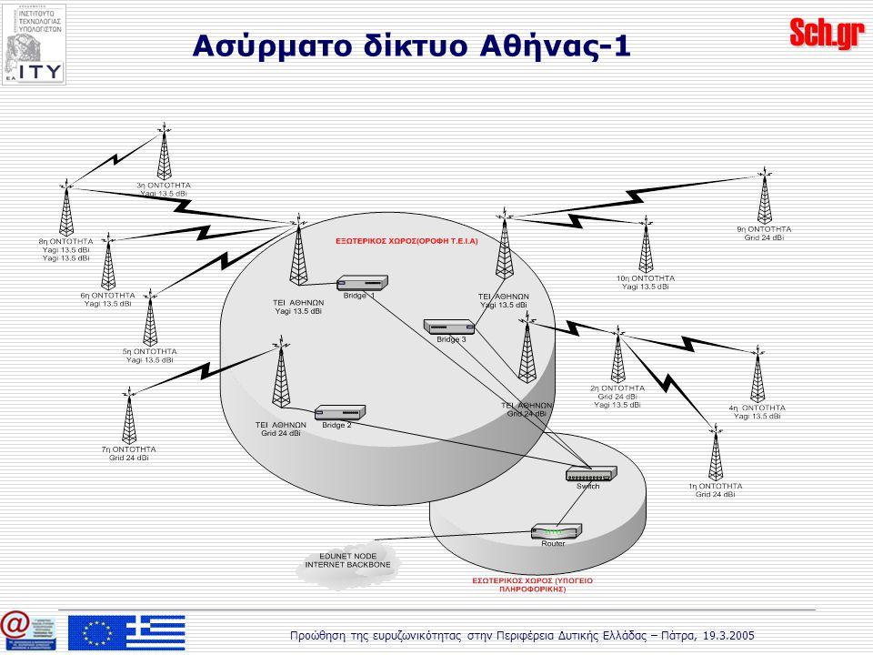 Sch.gr Προώθηση της ευρυζωνικότητας στην Περιφέρεια Δυτικής Ελλάδας – Πάτρα, 19.3.2005 Ασύρματο δίκτυο Αθήνας-1