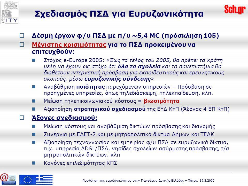 Sch.gr Προώθηση της ευρυζωνικότητας στην Περιφέρεια Δυτικής Ελλάδας – Πάτρα, 19.3.2005 Σχεδιασμός ΠΣΔ για Ευρυζωνικότητα  Δέσμη έργων φ/υ ΠΣΔ με π/υ ~5,4 Μ€ (πρόσκληση 105)  Μέγιστης κρισιμότητας για το ΠΣΔ προκειμένου να επιτευχθούν: Στόχος e-Europe 2005: «Έως το τέλος του 2005, θα πρέπει τα κράτη μέλη να έχουν ως στόχο ότι όλα τα σχολεία και τα πανεπιστήμια θα διαθέτουν ιντερνετική πρόσβαση για εκπαιδευτικούς και ερευνητικούς σκοπούς, μέσω ευρυζωνικής σύνδεσης» Αναβάθμιση ποιότητας παρεχόμενων υπηρεσιών – Πρόσβαση σε προηγμένες υπηρεσίες, όπως τηλεδιάσκεψη, τηλεκπαίδευση, κλπ.