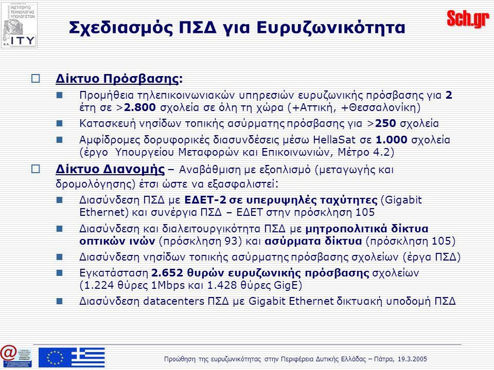 Sch.gr Προώθηση της ευρυζωνικότητας στην Περιφέρεια Δυτικής Ελλάδας – Πάτρα, 19.3.2005 Σχεδιασμός ΠΣΔ για Ευρυζωνικότητα  Δίκτυο Πρόσβασης: Προμήθεια τηλεπικοινωνιακών υπηρεσιών ευρυζωνικής πρόσβασης για 2 έτη σε >2.800 σχολεία σε όλη τη χώρα (+Αττική, +Θεσσαλονίκη) Κατασκευή νησίδων τοπικής ασύρματης πρόσβασης για >250 σχολεία Αμφίδρομες δορυφορικές διασυνδέσεις μέσω HellaSat σε 1.000 σχολεία (έργο Υπουργείου Μεταφορών και Επικοινωνιών, Μέτρο 4.2)  Δίκτυο Διανομής – Αναβάθμιση με εξοπλισμό (μεταγωγής και δρομολόγησης) έτσι ώστε να εξασφαλιστεί : Διασύνδεση ΠΣΔ με ΕΔΕΤ-2 σε υπερυψηλές ταχύτητες (Gigabit Ethernet) και συνέργια ΠΣΔ – ΕΔΕΤ στην πρόσκληση 105 Διασύνδεση και διαλειτουργικότητα ΠΣΔ με μητροπολιτικά δίκτυα οπτικών ινών (πρόσκληση 93) και ασύρματα δίκτυα (πρόσκληση 105) Διασύνδεση νησίδων τοπικής ασύρματης πρόσβασης σχολείων (έργα ΠΣΔ) Εγκατάσταση 2.652 θυρών ευρυζωνικής πρόσβασης σχολείων (1.224 θύρες 1Mbps και 1.428 θύρες GigE) Διασύνδεση datacenters ΠΣΔ με Gigabit Ethernet δικτυακή υποδομή ΠΣΔ