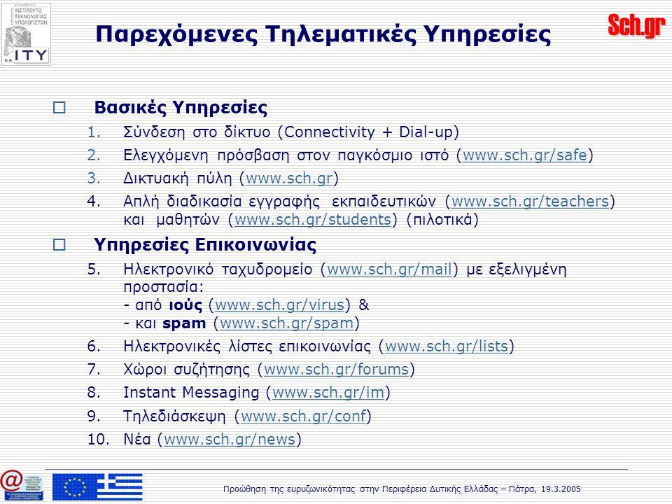 Sch.gr Προώθηση της ευρυζωνικότητας στην Περιφέρεια Δυτικής Ελλάδας – Πάτρα, 19.3.2005  Βασικές Υπηρεσίες 1.Σύνδεση στο δίκτυο (Connectivity + Dial-up) 2.Ελεγχόμενη πρόσβαση στον παγκόσμιο ιστό (www.sch.gr/safe)www.sch.gr/safe 3.Δικτυακή πύλη (www.sch.gr)www.sch.gr 4.Απλή διαδικασία εγγραφής εκπαιδευτικών (www.sch.gr/teachers) και μαθητών (www.sch.gr/students) (πιλοτικά)www.sch.gr/teacherswww.sch.gr/students  Υπηρεσίες Επικοινωνίας 5.Ηλεκτρονικό ταχυδρομείο (www.sch.gr/mail) με εξελιγμένη προστασία: - από ιούς (www.sch.gr/virus) & - και spam (www.sch.gr/spam)www.sch.gr/mailwww.sch.gr/viruswww.sch.gr/spam 6.Ηλεκτρονικές λίστες επικοινωνίας (www.sch.gr/lists)www.sch.gr/lists 7.Χώροι συζήτησης (www.sch.gr/forums)www.sch.gr/forums 8.Instant Messaging (www.sch.gr/im)www.sch.gr/im 9.Τηλεδιάσκεψη (www.sch.gr/conf)www.sch.gr/conf 10.Νέα (www.sch.gr/news)www.sch.gr/news Παρεχόμενες Τηλεματικές Υπηρεσίες