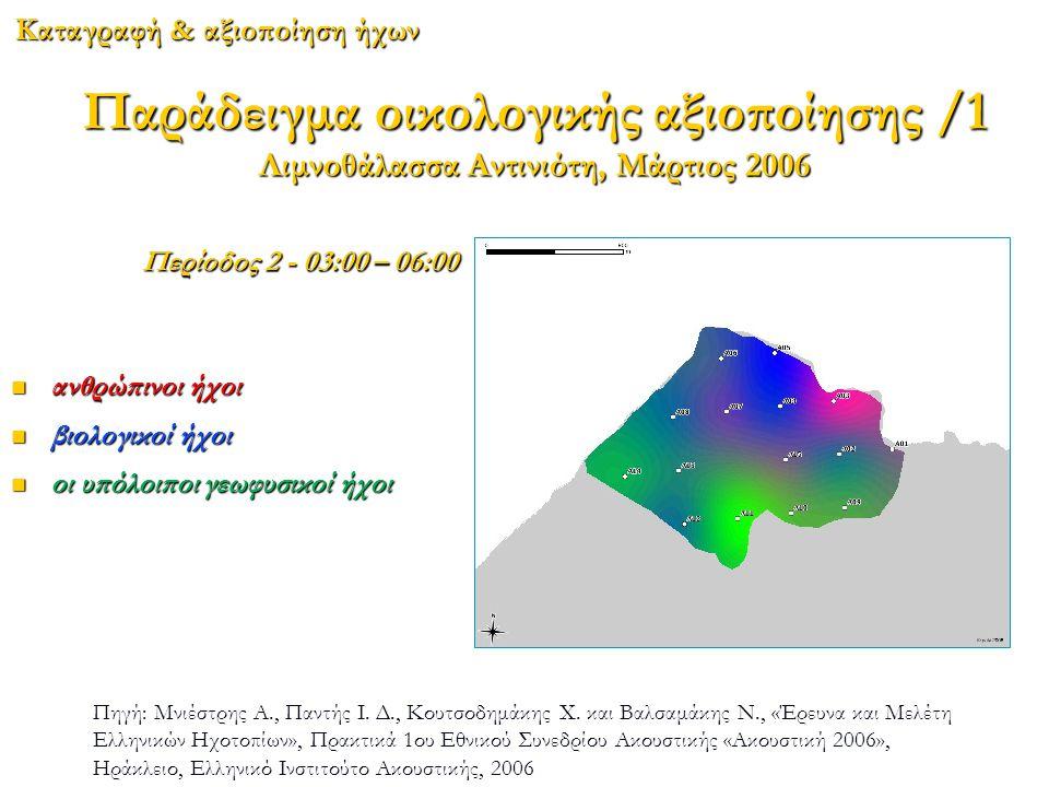 Παράδειγμα οικολογικής αξιοποίησης /1 Λιμνοθάλασσα Αντινιότη, Μάρτιος 2006 Καταγραφή & αξιοποίηση ήχων ανθρώπινοι ήχοι ανθρώπινοι ήχοι βιολογικοί ήχοι