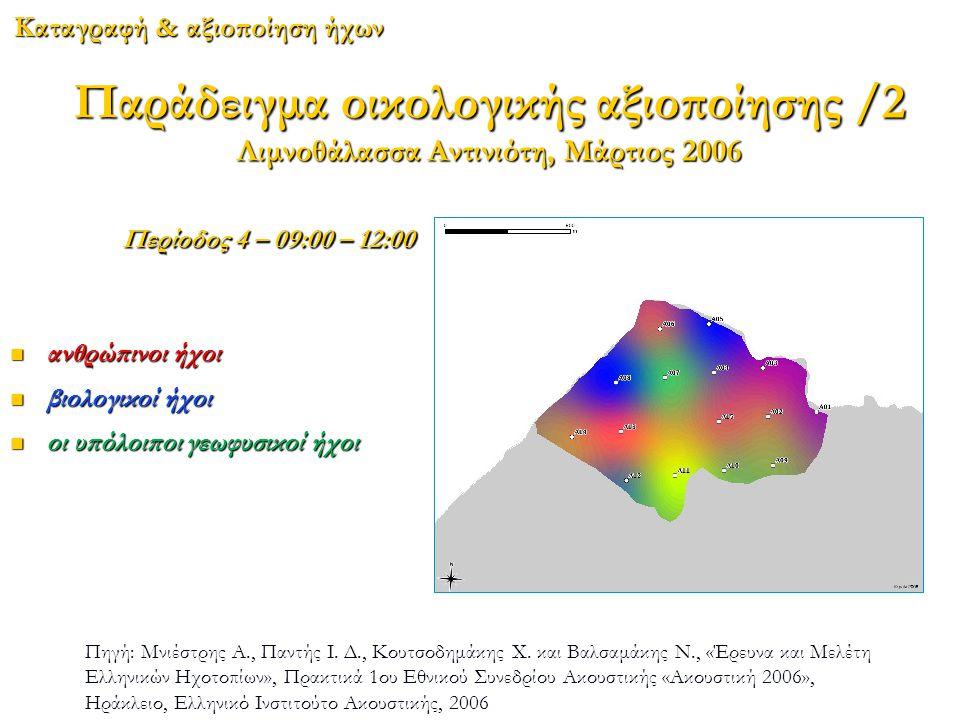 Παράδειγμα οικολογικής αξιοποίησης /2 Λιμνοθάλασσα Αντινιότη, Μάρτιος 2006 Καταγραφή & αξιοποίηση ήχων ανθρώπινοι ήχοι ανθρώπινοι ήχοι βιολογικοί ήχοι
