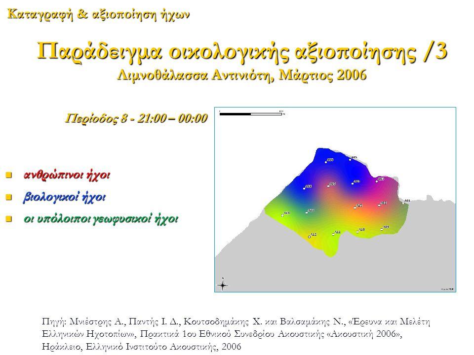 Παράδειγμα οικολογικής αξιοποίησης /3 Λιμνοθάλασσα Αντινιότη, Μάρτιος 2006 Καταγραφή & αξιοποίηση ήχων ανθρώπινοι ήχοι ανθρώπινοι ήχοι βιολογικοί ήχοι