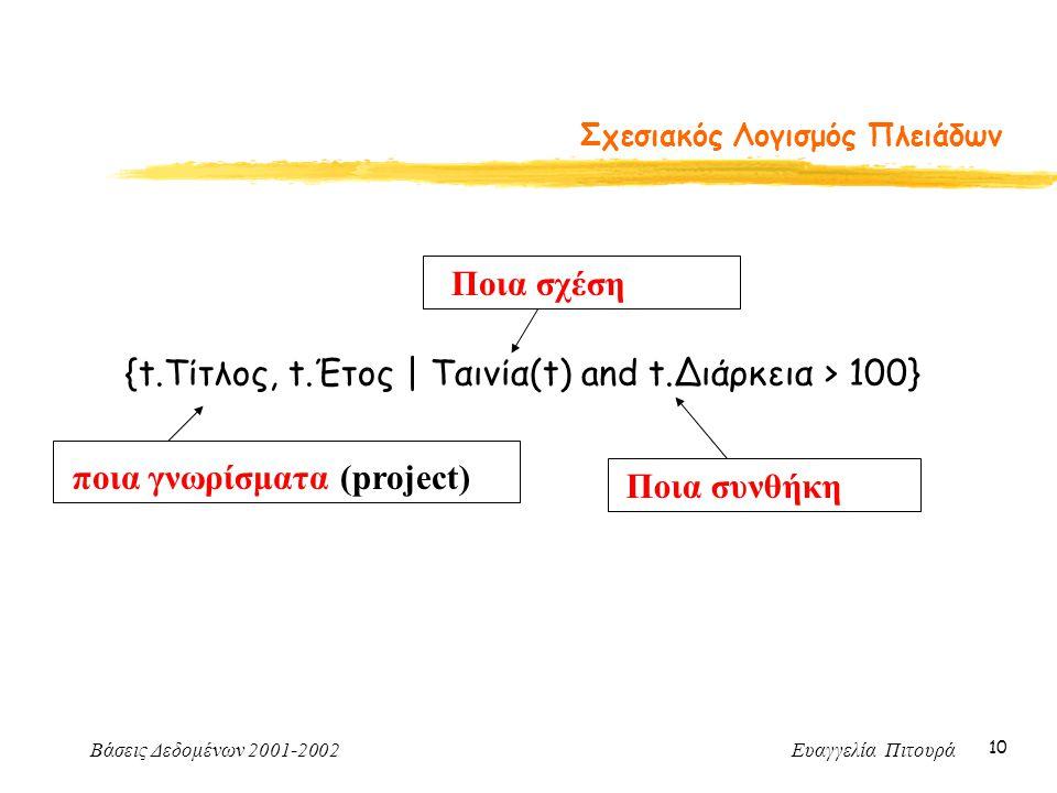 Βάσεις Δεδομένων 2001-2002 Ευαγγελία Πιτουρά 10 Σχεσιακός Λογισμός Πλειάδων {t.Τίτλος, t.Έτος | Ταινία(t) and t.Διάρκεια > 100} ποια γνωρίσματα (project) Ποια σχέση Ποια συνθήκη