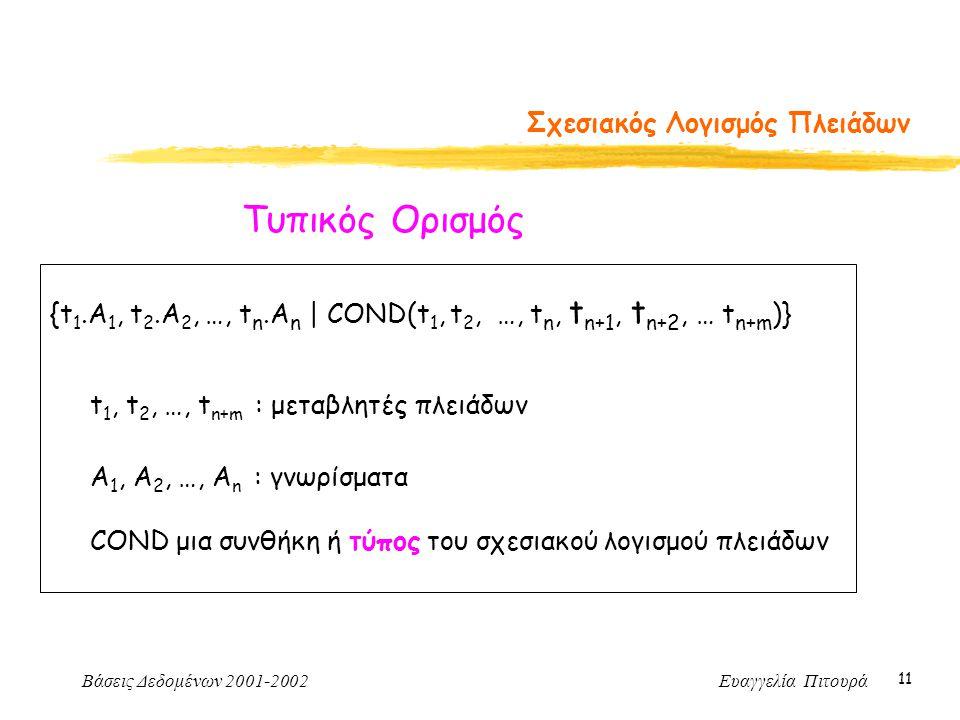 Βάσεις Δεδομένων 2001-2002 Ευαγγελία Πιτουρά 11 Σχεσιακός Λογισμός Πλειάδων Τυπικός Ορισμός {t 1.A 1, t 2.A 2, …, t n.A n | COND(t 1, t 2, …, t n, t n+1, t n+2, … t n+m )} t 1, t 2, …, t n+m : μεταβλητές πλειάδων Α 1, Α 2, …, Α n : γνωρίσματα COND μια συνθήκη ή τύπος του σχεσιακού λογισμού πλειάδων