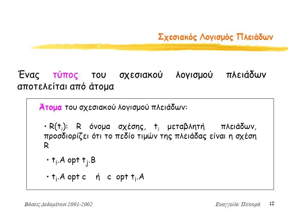 Βάσεις Δεδομένων 2001-2002 Ευαγγελία Πιτουρά 12 Σχεσιακός Λογισμός Πλειάδων Ένας τύπος του σχεσιακού λογισμού πλειάδων αποτελείται από άτομα Άτομα του σχεσιακού λογισμού πλειάδων: R(t i ): R όνομα σχέσης, t i μεταβλητή πλειάδων, προσδιορίζει ότι το πεδίο τιμών της πλειάδας είναι η σχέση R t i.A opt t j.B t i.A opt c ή c opt t i.A