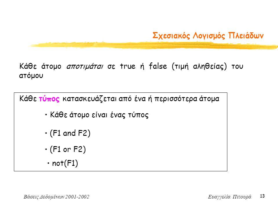 Βάσεις Δεδομένων 2001-2002 Ευαγγελία Πιτουρά 13 Σχεσιακός Λογισμός Πλειάδων Κάθε άτομο αποτιμάται σε true ή false (τιμή αληθείας) του ατόμου Κάθε τύπος κατασκευάζεται από ένα ή περισσότερα άτομα Κάθε άτομο είναι ένας τύπος (F1 or F2) (F1 and F2) not(F1)