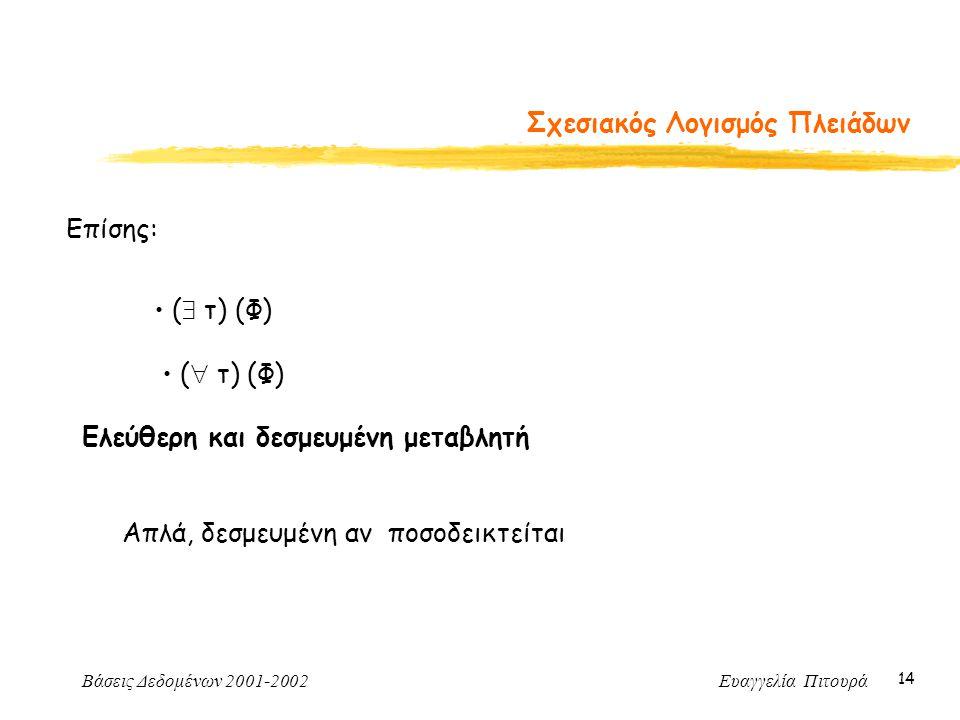 Βάσεις Δεδομένων 2001-2002 Ευαγγελία Πιτουρά 14 Σχεσιακός Λογισμός Πλειάδων Επίσης: (  τ) (Φ) (  τ) (Φ) Ελεύθερη και δεσμευμένη μεταβλητή Απλά, δεσμευμένη αν ποσοδεικτείται