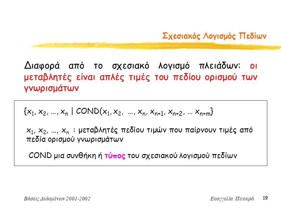 Βάσεις Δεδομένων 2001-2002 Ευαγγελία Πιτουρά 19 Σχεσιακός Λογισμός Πεδίων Διαφορά από το σχεσιακό λογισμό πλειάδων: οι μεταβλητές είναι απλές τιμές του πεδίου ορισμού των γνωρισμάτων {x 1, x 2, …, x n | COND(x 1, x 2, …, x n, x n+1, x n+2, … x n+m } x 1, x 2, …, x n : μεταβλητές πεδίου τιμών που παίρνουν τιμές από πεδία ορισμού γνωρισμάτων COND μια συνθήκη ή τύπος του σχεσιακού λογισμού πεδίων