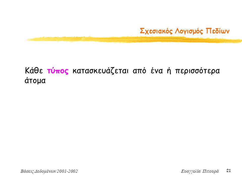 Βάσεις Δεδομένων 2001-2002 Ευαγγελία Πιτουρά 21 Σχεσιακός Λογισμός Πεδίων Κάθε τύπος κατασκευάζεται από ένα ή περισσότερα άτομα