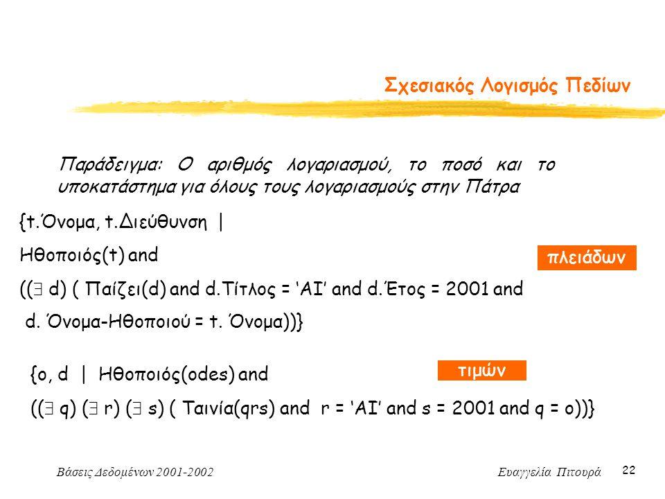 Βάσεις Δεδομένων 2001-2002 Ευαγγελία Πιτουρά 22 Σχεσιακός Λογισμός Πεδίων Παράδειγμα: Ο αριθμός λογαριασμού, το ποσό και το υποκατάστημα για όλους τους λογαριασμούς στην Πάτρα {ο, d | Ηθοποιός(odes) and ((  q) (  r) (  s) ( Ταινία(qrs) and r = 'ΑΙ' and s = 2001 and q = ο))} {t.Όνομα, t.Διεύθυνση | Ηθοποιός(t) and ((  d) ( Παίζει(d) and d.Τίτλος = 'ΑΙ' and d.Έτος = 2001 and d.