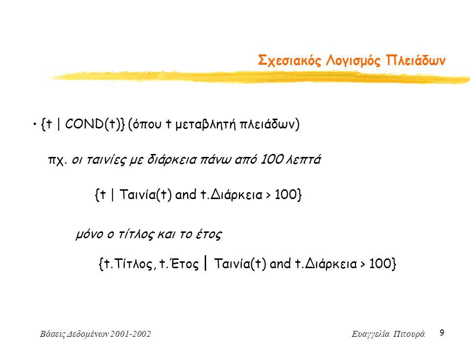 Βάσεις Δεδομένων 2001-2002 Ευαγγελία Πιτουρά 20 Σχεσιακός Λογισμός Πεδίων Άτομα του σχεσιακού λογισμού πεδίου R(x 1, x 2, …, x n ): R όνομα σχέσης n-οστού βαθμού x i opt x j x i opt c ή c opt x i Για συντομία {x 1 x 2 …x n | R(x 1, x 2, …, x n ) αντί του {x 1, x 2, …, x n | R(x 1, x 2, …, x n )