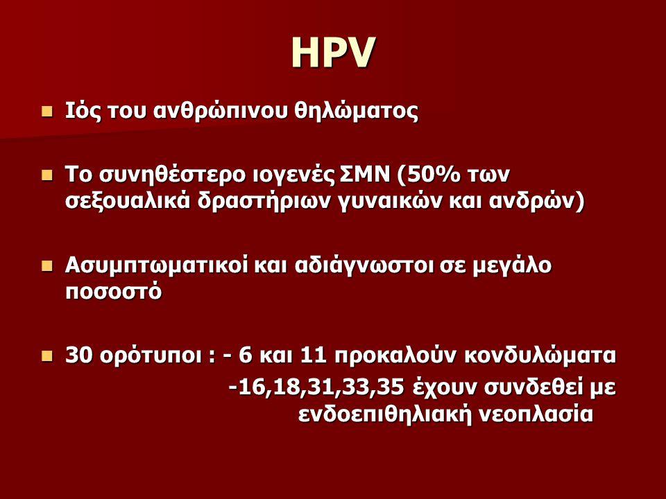ΗPV Ιός του ανθρώπινου θηλώματος Ιός του ανθρώπινου θηλώματος Το συνηθέστερο ιογενές ΣΜΝ (50% των σεξουαλικά δραστήριων γυναικών και ανδρών) Το συνηθέ