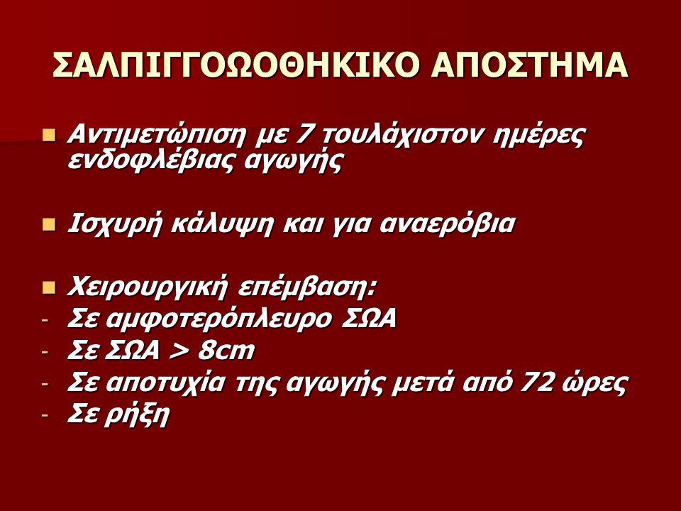 ΣΑΛΠΙΓΓΟΩΟΘΗΚΙΚΟ ΑΠΟΣΤΗΜΑ Αντιμετώπιση με 7 τουλάχιστον ημέρες ενδοφλέβιας αγωγής Αντιμετώπιση με 7 τουλάχιστον ημέρες ενδοφλέβιας αγωγής Ισχυρή κάλυψ