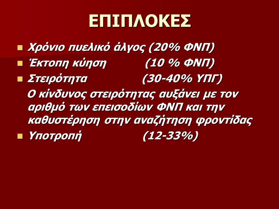 ΕΠΙΠΛΟΚΕΣ Χρόνιο πυελικό άλγος (20% ΦΝΠ) Χρόνιο πυελικό άλγος (20% ΦΝΠ) Έκτοπη κύηση (10 % ΦΝΠ) Έκτοπη κύηση (10 % ΦΝΠ) Στειρότητα (30-40% ΥΠΓ) Στειρό