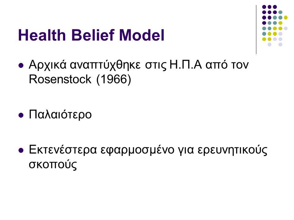 Health Belief Model Αρχικά αναπτύχθηκε στις Η.Π.Α από τον Rosenstock (1966) Παλαιότερο Εκτενέστερα εφαρμοσμένο για ερευνητικούς σκοπούς
