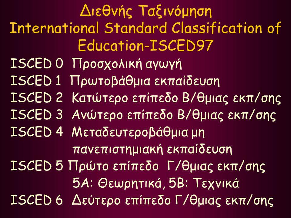 Διεθνής Ταξινόμηση International Standard Classification of Education-ISCED97 ISCED 0 Προσχολική αγωγή ISCED 1 Πρωτοβάθμια εκπαίδευση ISCED 2 Κατώτερο
