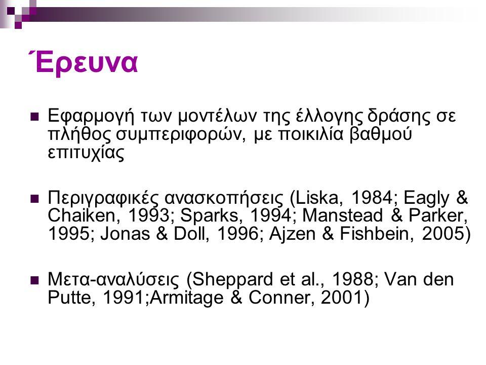Έρευνα Εφαρμογή των μοντέλων της έλλογης δράσης σε πλήθος συμπεριφορών, με ποικιλία βαθμού επιτυχίας Περιγραφικές ανασκοπήσεις (Liska, 1984; Eagly & C