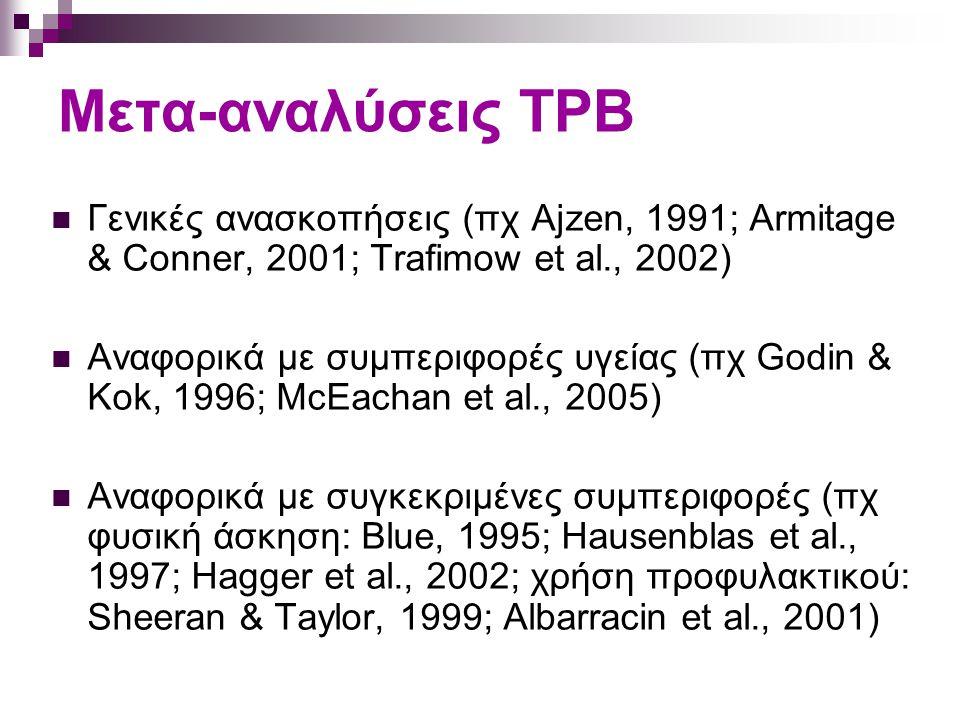 Μετα-αναλύσεις ΤΡΒ Γενικές ανασκοπήσεις (πχ Ajzen, 1991; Armitage & Conner, 2001; Trafimow et al., 2002) Αναφορικά με συμπεριφορές υγείας (πχ Godin & Kok, 1996; McEachan et al., 2005) Αναφορικά με συγκεκριμένες συμπεριφορές (πχ φυσική άσκηση: Blue, 1995; Hausenblas et al., 1997; Hagger et al., 2002; χρήση προφυλακτικού: Sheeran & Taylor, 1999; Albarracin et al., 2001)