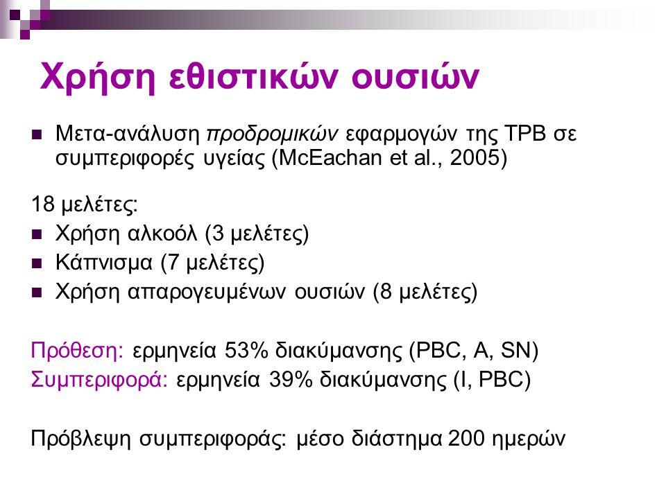 Χρήση εθιστικών ουσιών Μετα-ανάλυση προδρομικών εφαρμογών της ΤΡΒ σε συμπεριφορές υγείας (McEachan et al., 2005) 18 μελέτες: Χρήση αλκοόλ (3 μελέτες) Κάπνισμα (7 μελέτες) Χρήση απαρογευμένων ουσιών (8 μελέτες) Πρόθεση: ερμηνεία 53% διακύμανσης (PBC, A, SN) Συμπεριφορά: ερμηνεία 39% διακύμανσης (I, PBC) Πρόβλεψη συμπεριφοράς: μέσο διάστημα 200 ημερών