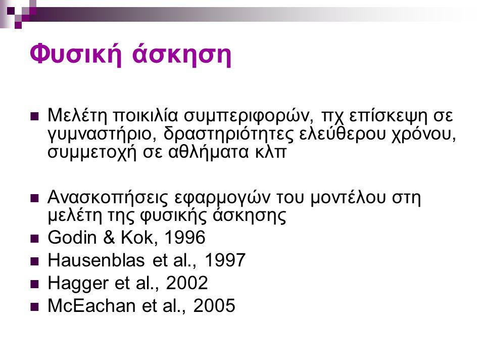 Φυσική άσκηση Μελέτη ποικιλία συμπεριφορών, πχ επίσκεψη σε γυμναστήριο, δραστηριότητες ελεύθερου χρόνου, συμμετοχή σε αθλήματα κλπ Ανασκοπήσεις εφαρμογών του μοντέλου στη μελέτη της φυσικής άσκησης Godin & Kok, 1996 Hausenblas et al., 1997 Hagger et al., 2002 McEachan et al., 2005