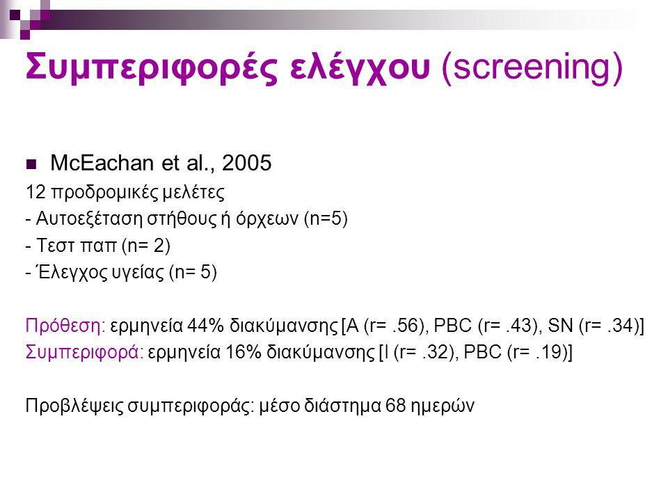 Συμπεριφορές ελέγχου (screening) McEachan et al., 2005 12 προδρομικές μελέτες - Αυτοεξέταση στήθους ή όρχεων (n=5) - Τεστ παπ (n= 2) - Έλεγχος υγείας (n= 5) Πρόθεση: ερμηνεία 44% διακύμανσης [A (r=.56), PBC (r=.43), SN (r=.34)] Συμπεριφορά: ερμηνεία 16% διακύμανσης [I (r=.32), PBC (r=.19)] Προβλέψεις συμπεριφοράς: μέσο διάστημα 68 ημερών