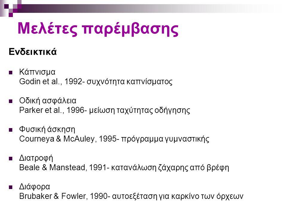 Μελέτες παρέμβασης Ενδεικτικά Κάπνισμα Godin et al., 1992- συχνότητα καπνίσματος Οδική ασφάλεια Parker et al., 1996- μείωση ταχύτητας οδήγησης Φυσική άσκηση Courneya & McAuley, 1995- πρόγραμμα γυμναστικής Διατροφή Beale & Manstead, 1991- κατανάλωση ζάχαρης από βρέφη Διάφορα Brubaker & Fowler, 1990- αυτοεξέταση για καρκίνο των όρχεων