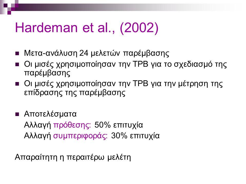 Hardeman et al., (2002) Μετα-ανάλυση 24 μελετών παρέμβασης Οι μισές χρησιμοποίησαν την ΤΡΒ για το σχεδιασμό της παρέμβασης Οι μισές χρησιμοποίησαν την ΤΡΒ για την μέτρηση της επίδρασης της παρέμβασης Αποτελέσματα Αλλαγή πρόθεσης: 50% επιτυχία Αλλαγή συμπεριφοράς: 30% επιτυχία Απαραίτητη η περαιτέρω μελέτη