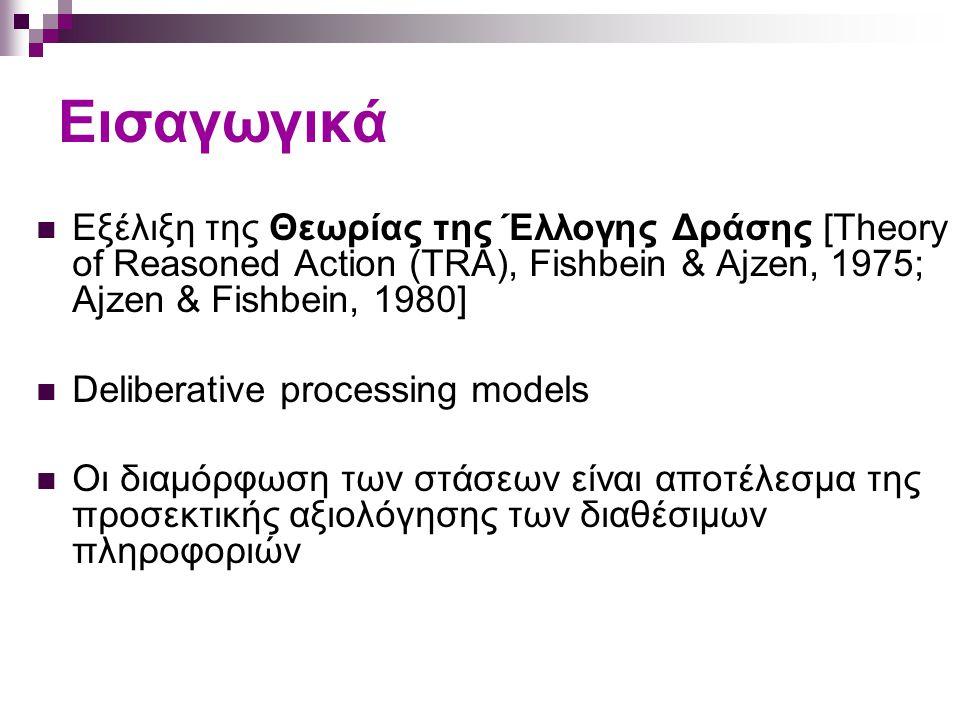 Εισαγωγικά Eξέλιξη της Θεωρίας της Έλλογης Δράσης [Theory of Reasoned Action (TRA), Fishbein & Ajzen, 1975; Ajzen & Fishbein, 1980] Deliberative proce