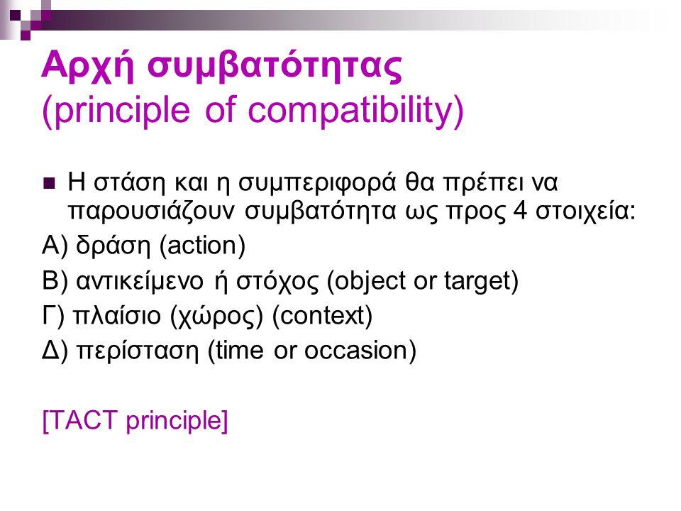 Αρχή συμβατότητας (principle of compatibility) Η στάση και η συμπεριφορά θα πρέπει να παρουσιάζουν συμβατότητα ως προς 4 στοιχεία: Α) δράση (action) Β) αντικείμενο ή στόχος (object or target) Γ) πλαίσιο (χώρος) (context) Δ) περίσταση (time or occasion) [TACT principle]