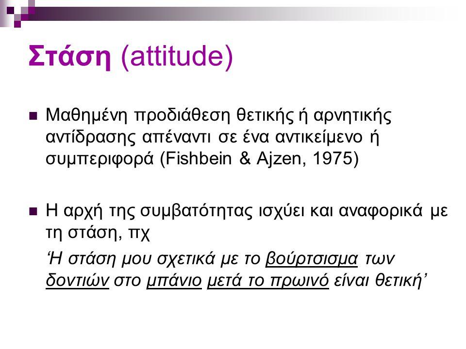 Στάση (attitude) Μαθημένη προδιάθεση θετικής ή αρνητικής αντίδρασης απέναντι σε ένα αντικείμενο ή συμπεριφορά (Fishbein & Ajzen, 1975) Η αρχή της συμβατότητας ισχύει και αναφορικά με τη στάση, πχ 'Η στάση μου σχετικά με το βούρτσισμα των δοντιών στο μπάνιο μετά το πρωινό είναι θετική'