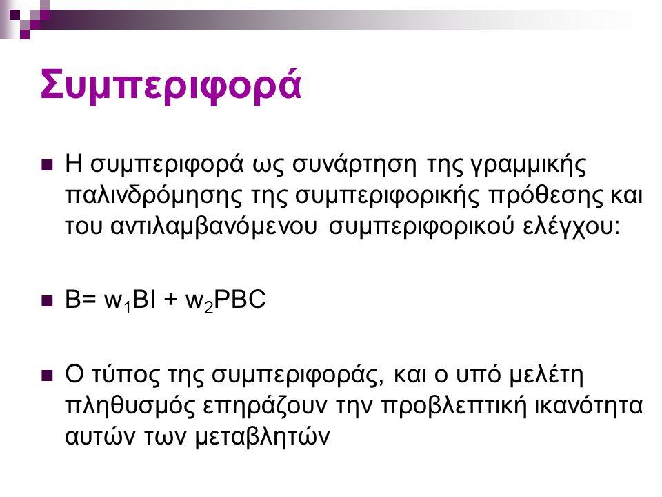Συμπεριφορά Η συμπεριφορά ως συνάρτηση της γραμμικής παλινδρόμησης της συμπεριφορικής πρόθεσης και του αντιλαμβανόμενου συμπεριφορικού ελέγχου: B= w 1 BI + w 2 PBC Ο τύπος της συμπεριφοράς, και ο υπό μελέτη πληθυσμός επηράζουν την προβλεπτική ικανότητα αυτών των μεταβλητών