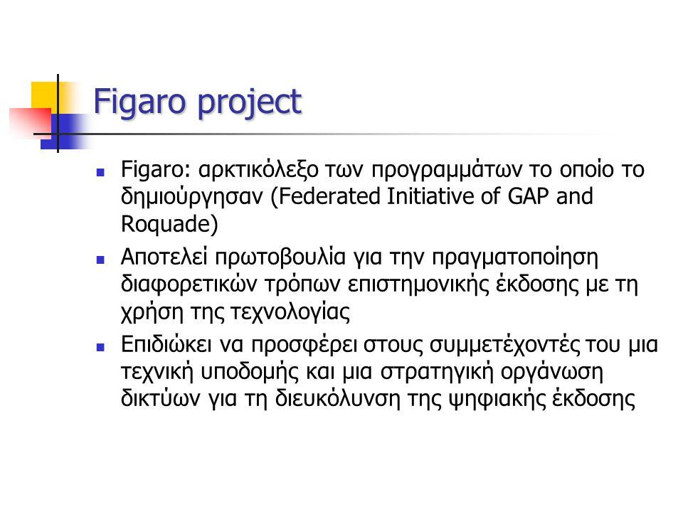 Figaro project Figaro: αρκτικόλεξο των προγραμμάτων το οποίο το δημιούργησαν (Federated Initiative of GAP and Roquade) Αποτελεί πρωτοβουλία για την πραγματοποίηση διαφορετικών τρόπων επιστημονικής έκδοσης με τη χρήση της τεχνολογίας Επιδιώκει να προσφέρει στους συμμετέχοντές του μια τεχνική υποδομής και μια στρατηγική οργάνωση δικτύων για τη διευκόλυνση της ψηφιακής έκδοσης