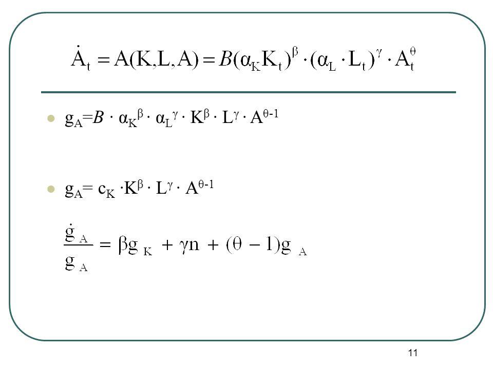 11 g A =B · α Κ β · α L γ · Κ β · L γ · Α θ-1 g A = c K ·Κ β · L γ · Α θ-1