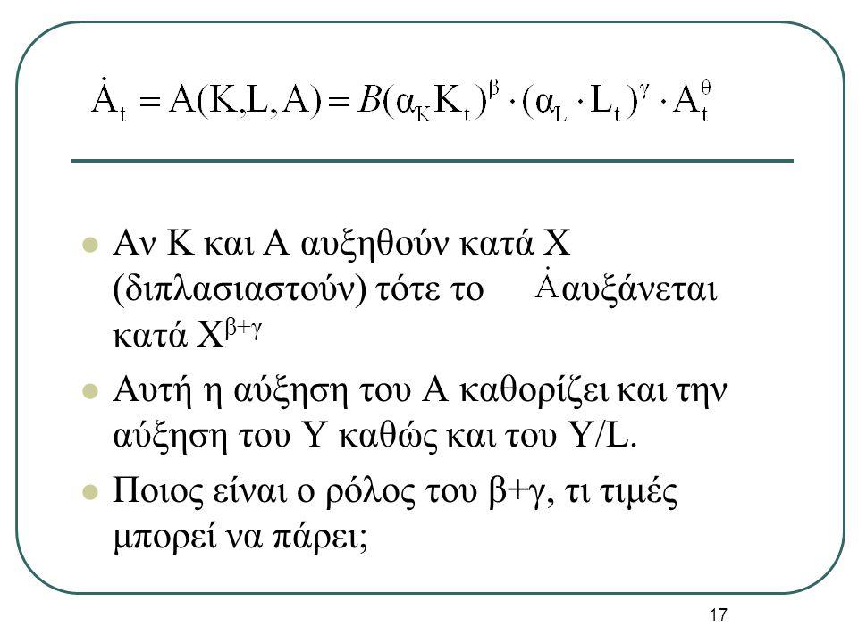 17 Αν Κ και Α αυξηθούν κατά Χ (διπλασιαστούν) τότε το αυξάνεται κατά Χ β+γ Αυτή η αύξηση του Α καθορίζει και την αύξηση του Υ καθώς και του Υ/L. Ποιος