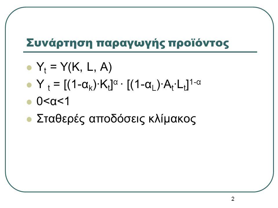 2 Συνάρτηση παραγωγής προϊόντος Υ t = Y(K, L, A) Y t = [(1-α k )·K t ] α · [(1-α L )·A t ·L t ] 1-α 0<α<1 Σταθερές αποδόσεις κλίμακος