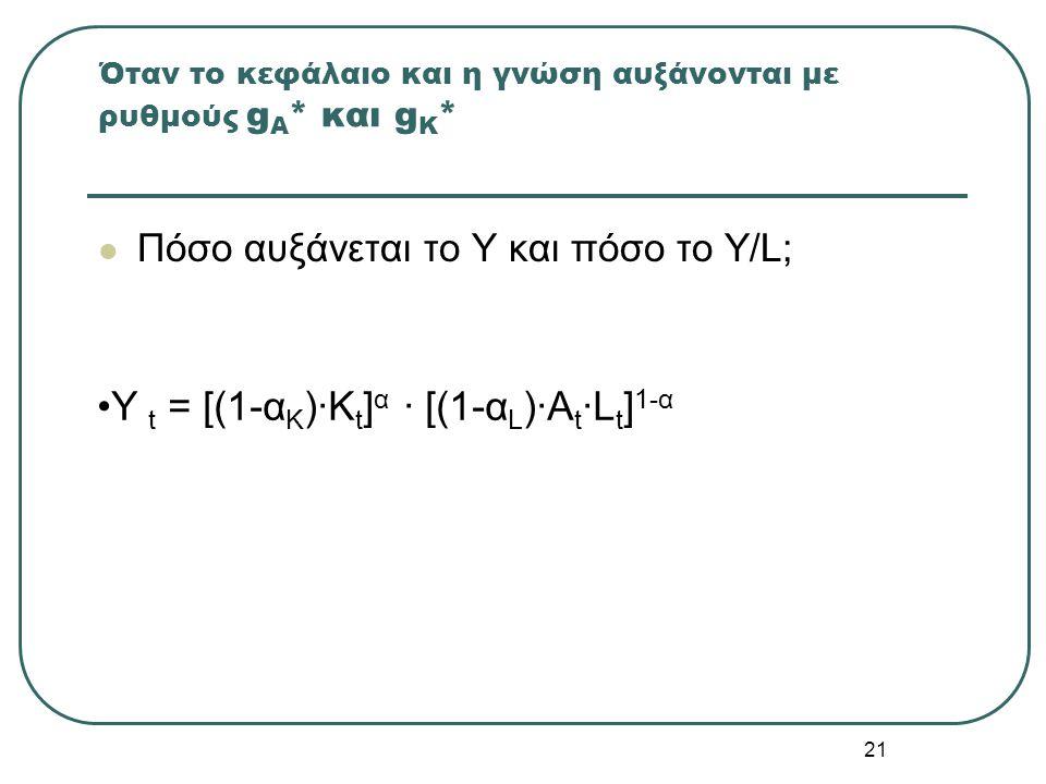 21 Όταν το κεφάλαιο και η γνώση αυξάνονται με ρυθμούς g A * και g K * Πόσο αυξάνεται το Υ και πόσο το Υ/L; Y t = [(1-α K )·K t ] α · [(1-α L )·A t ·L