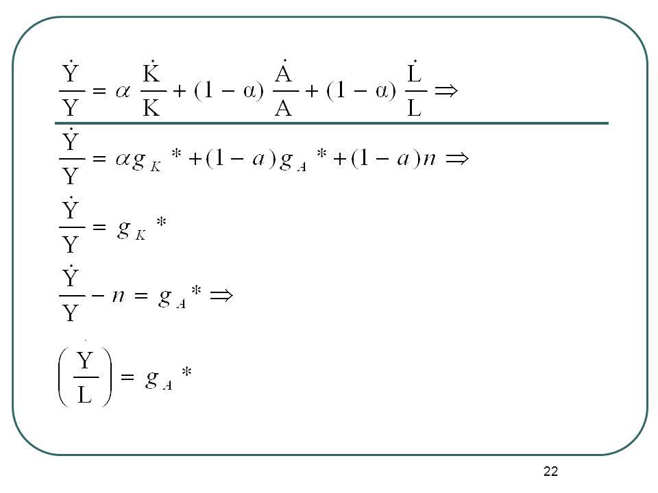 23 Η ποσοστιαία αύξηση του Υ/L ισούται με g A * σε μακροχρόνια σταθερή ισορροπία.