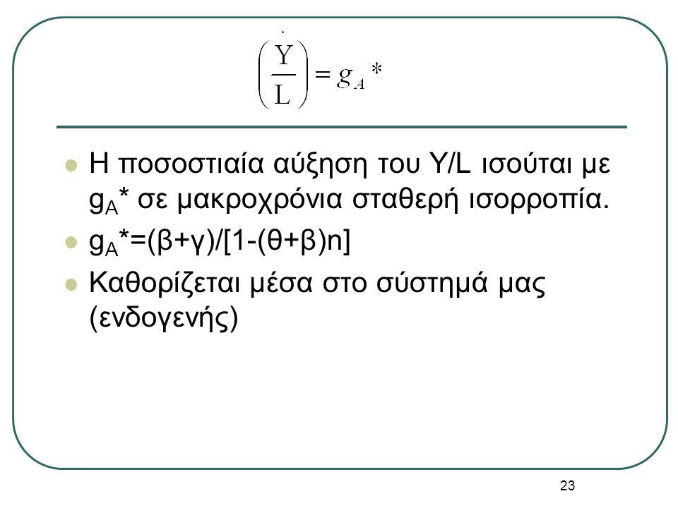 23 Η ποσοστιαία αύξηση του Υ/L ισούται με g A * σε μακροχρόνια σταθερή ισορροπία. g A *=(β+γ)/[1-(θ+β)n] Καθορίζεται μέσα στο σύστημά μας (ενδογενής)