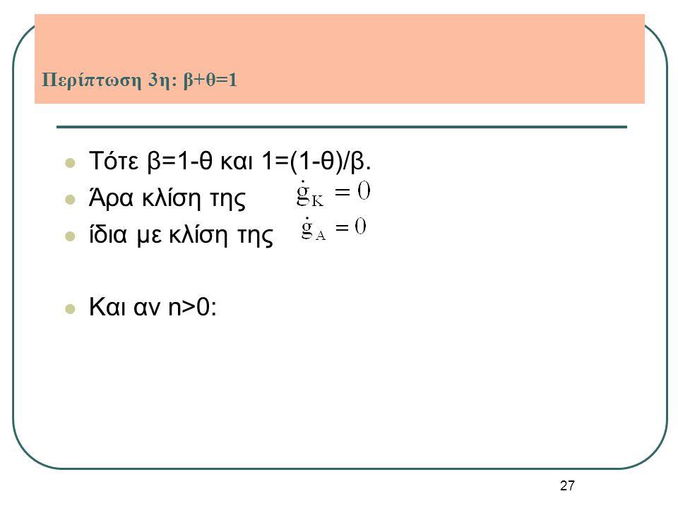 27 Περίπτωση 3η: β+θ=1 Τότε β=1-θ και 1=(1-θ)/β. Άρα κλίση της ίδια με κλίση της Και αν n>0: