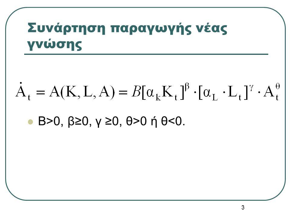 3 Συνάρτηση παραγωγής νέας γνώσης Β>0, β≥0, γ ≥0, θ>0 ή θ<0.