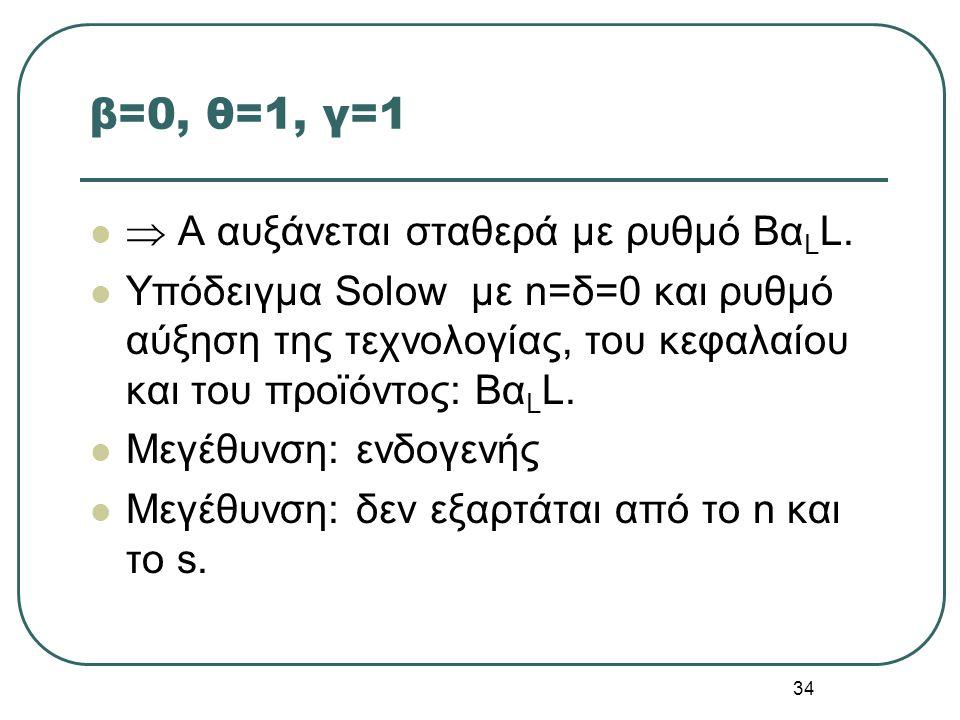 34 β=0, θ=1, γ=1  Α αυξάνεται σταθερά με ρυθμό Βα L L. Υπόδειγμα Solow με n=δ=0 και ρυθμό αύξηση της τεχνολογίας, του κεφαλαίου και του προϊόντος: Βα