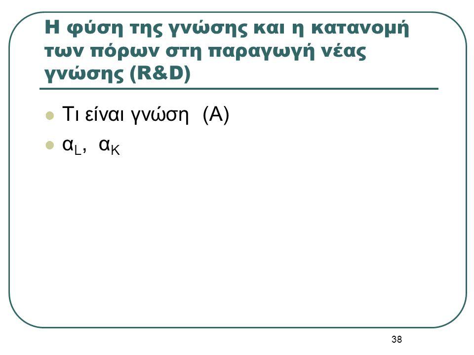 38 H φύση της γνώσης και η κατανομή των πόρων στη παραγωγή νέας γνώσης (R&D) Τι είναι γνώση (Α) α L, α Κ